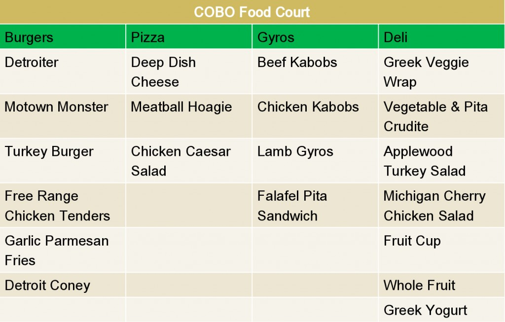 cobo_isna_2014_food_court